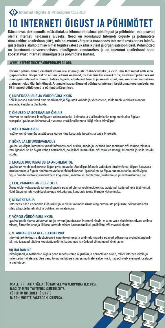 10 interneti õigust ja põhimõtet